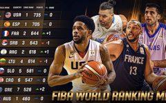 Việt Nam xếp thứ bao nhiêu trong bảng xếp hạng bóng rổ thế giới ?